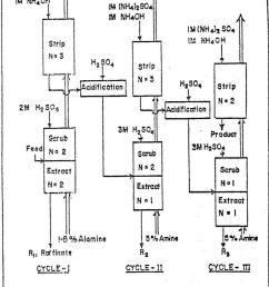 diagram of rhenium [ 800 x 1097 Pixel ]