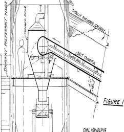 belt conveyor transfer points factory conveyor belt [ 800 x 1202 Pixel ]