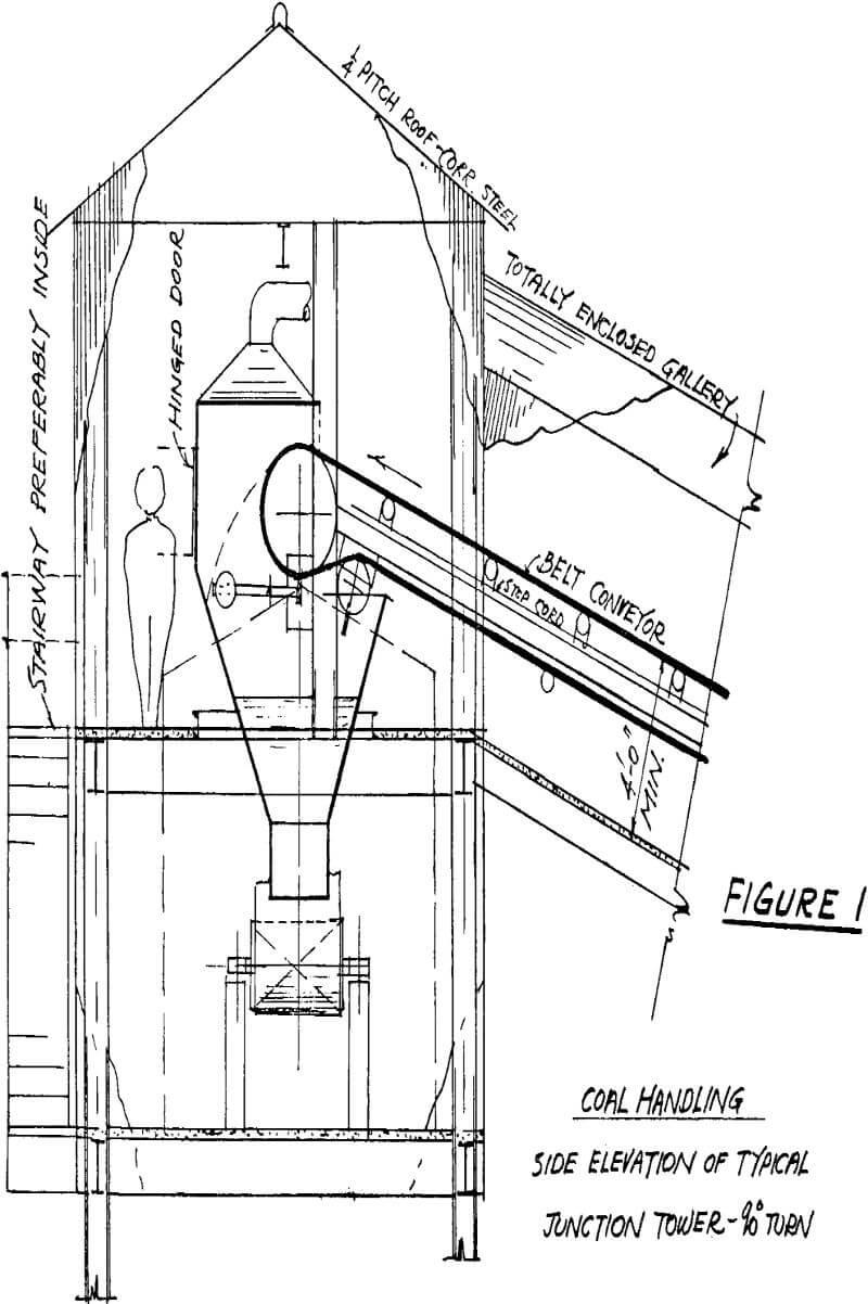 medium resolution of belt conveyor transfer points factory conveyor belt