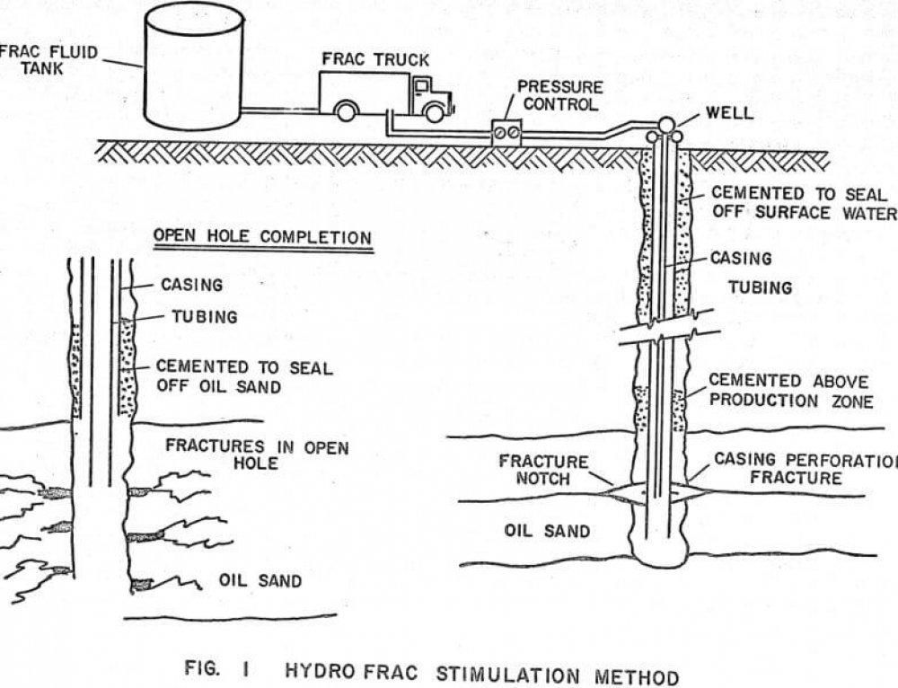 Mine Tailings Disposal Methods