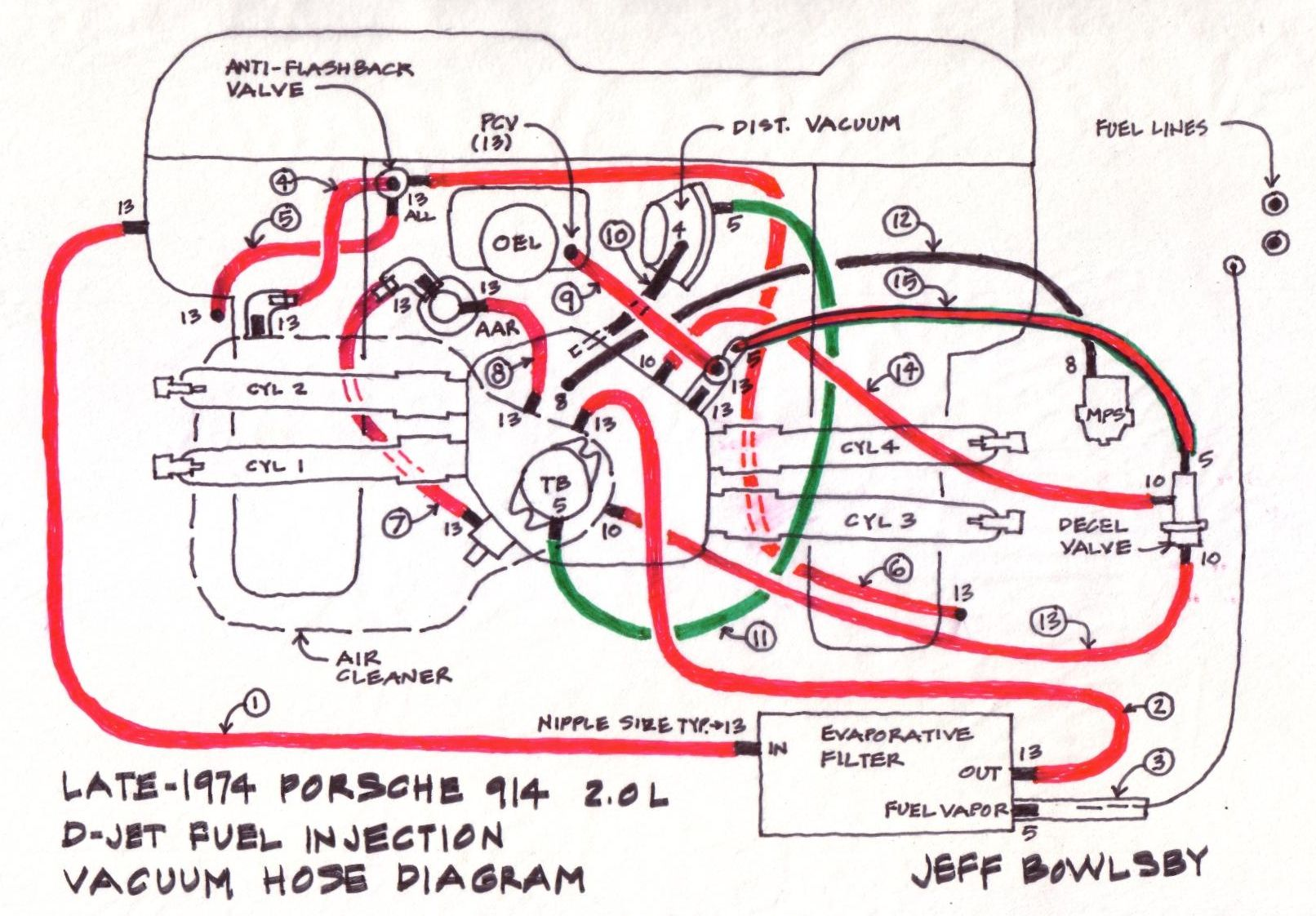 1976 porsche 911 wiring diagram household diagrams uk engine 1988