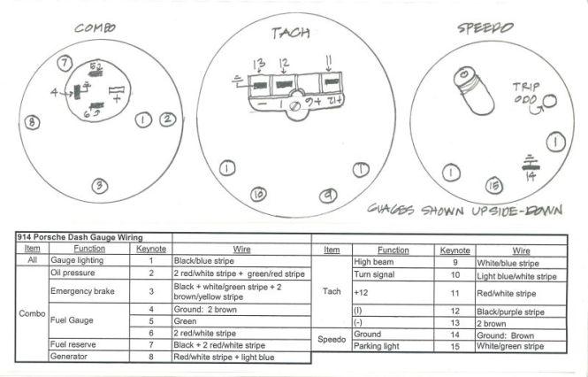Interesting Sun Tachometer Wiring Diagram Photos - Diagram symbol ...