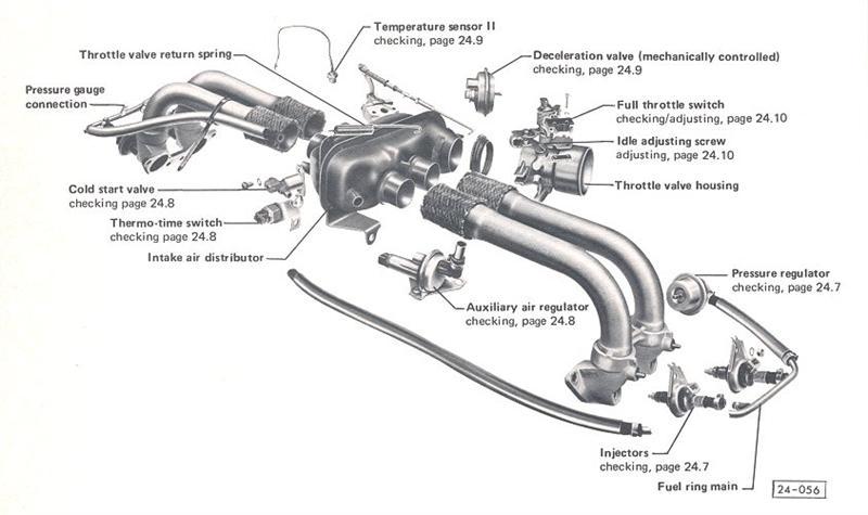 1981 citi golf wiring diagram carb engine