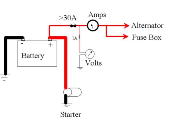 Ammeter Gauge Wiring Diagram : 28 Wiring Diagram Images