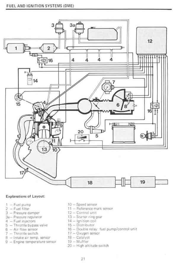 1988 toyota pickup radio wiring diagram t568b the porsche 944 motronic dme