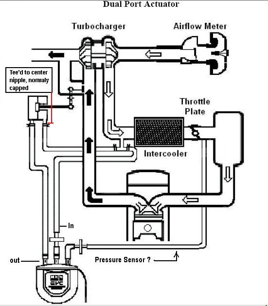 subaru diagrama de cableado de micrologix plc
