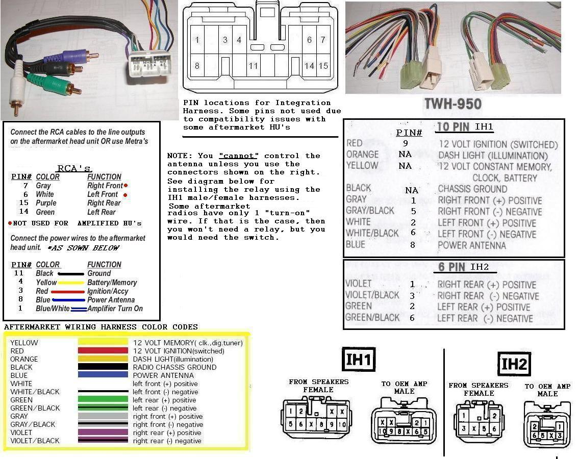 Jvc Car Stereo Wiring Diagram Color