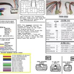 Ford Wiring Diagram Color Codes 12v 30a Relay Wire Harness Colors Free Engine Image For User