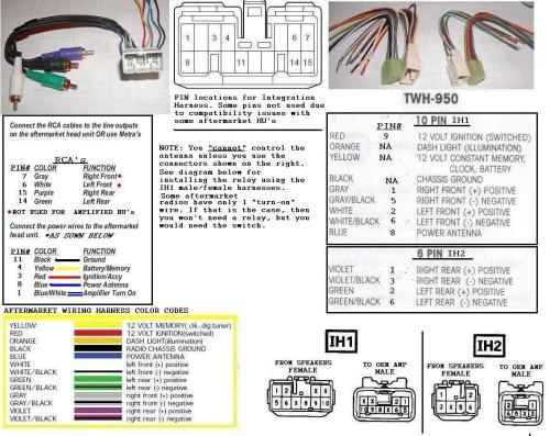 small resolution of metra stereo wiring diagram wiring diagram database color wire diagram metra wire diagram