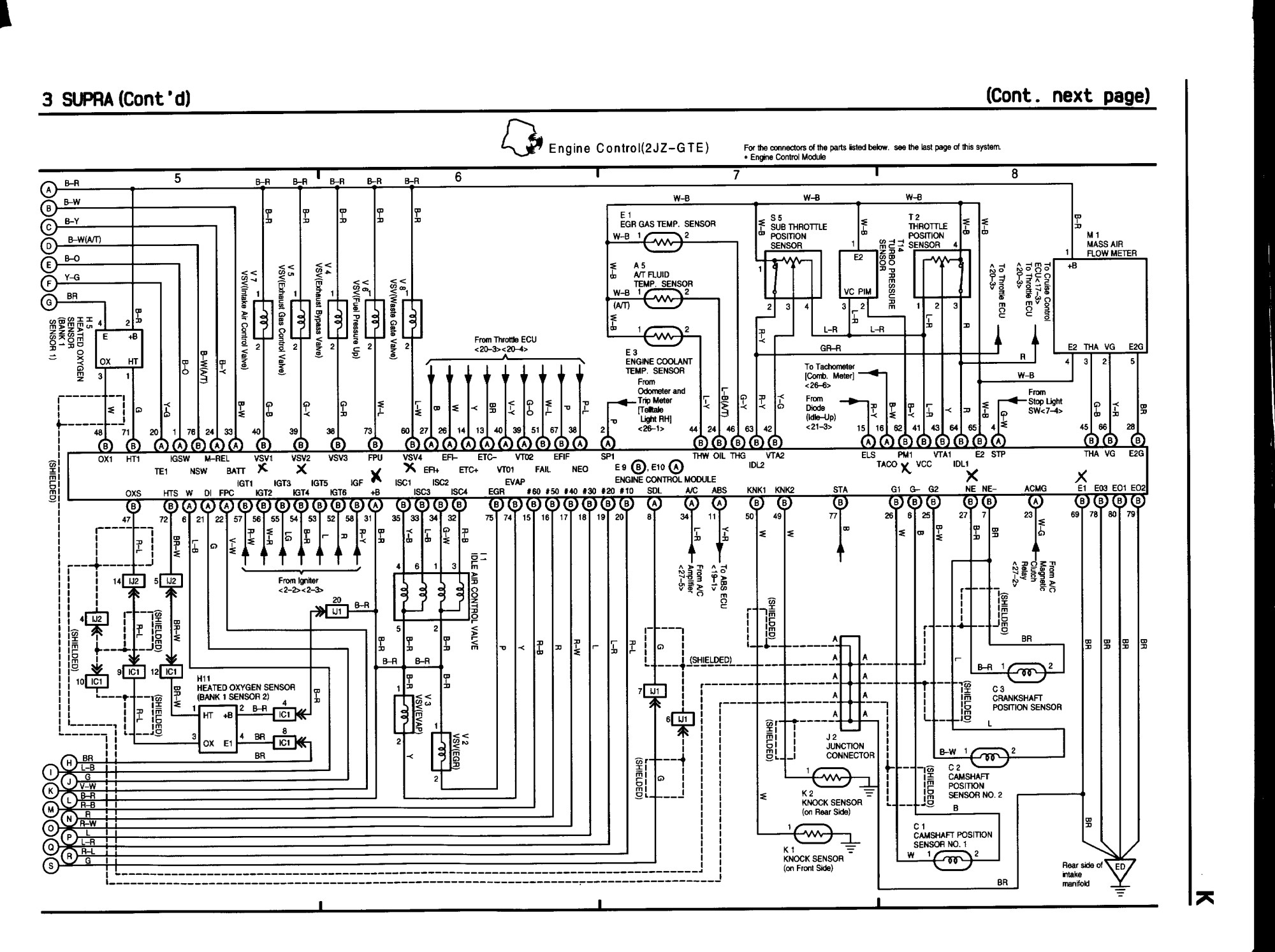 hight resolution of 2jz gte ecu index of tech stuff toyota vip rs3000 wiring diagram at cita asia