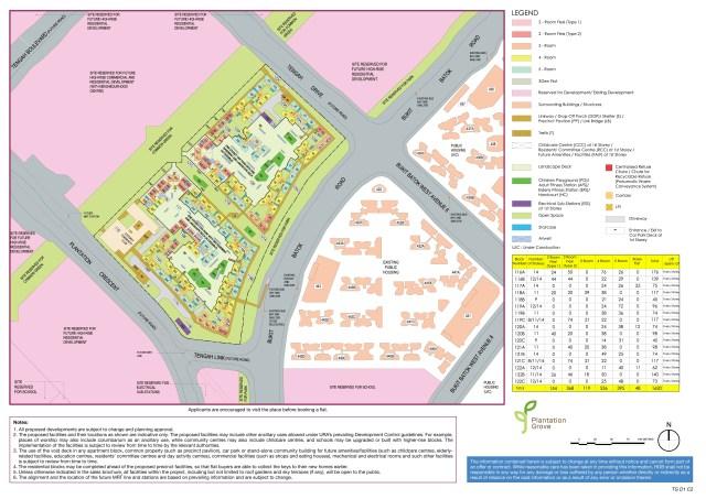 HDB BTO Nov 18 Tengah Plantation site plan