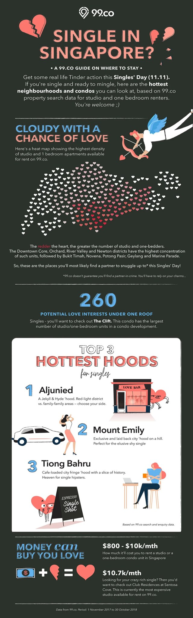 singles-day-infographic