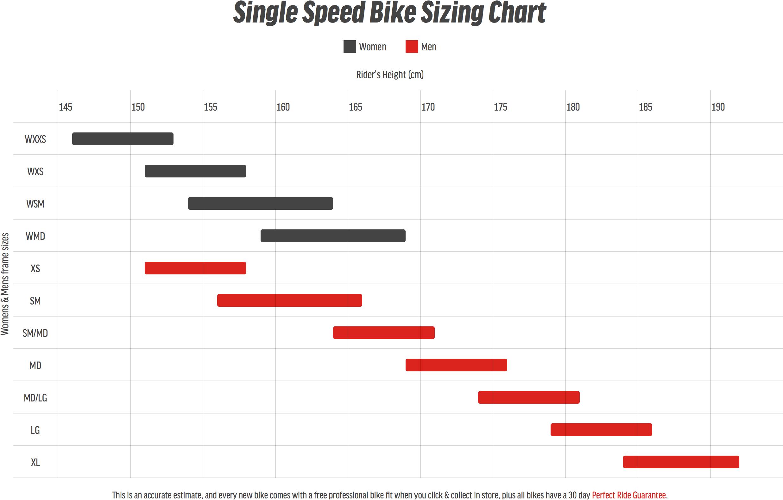 Bike Sizing Charts