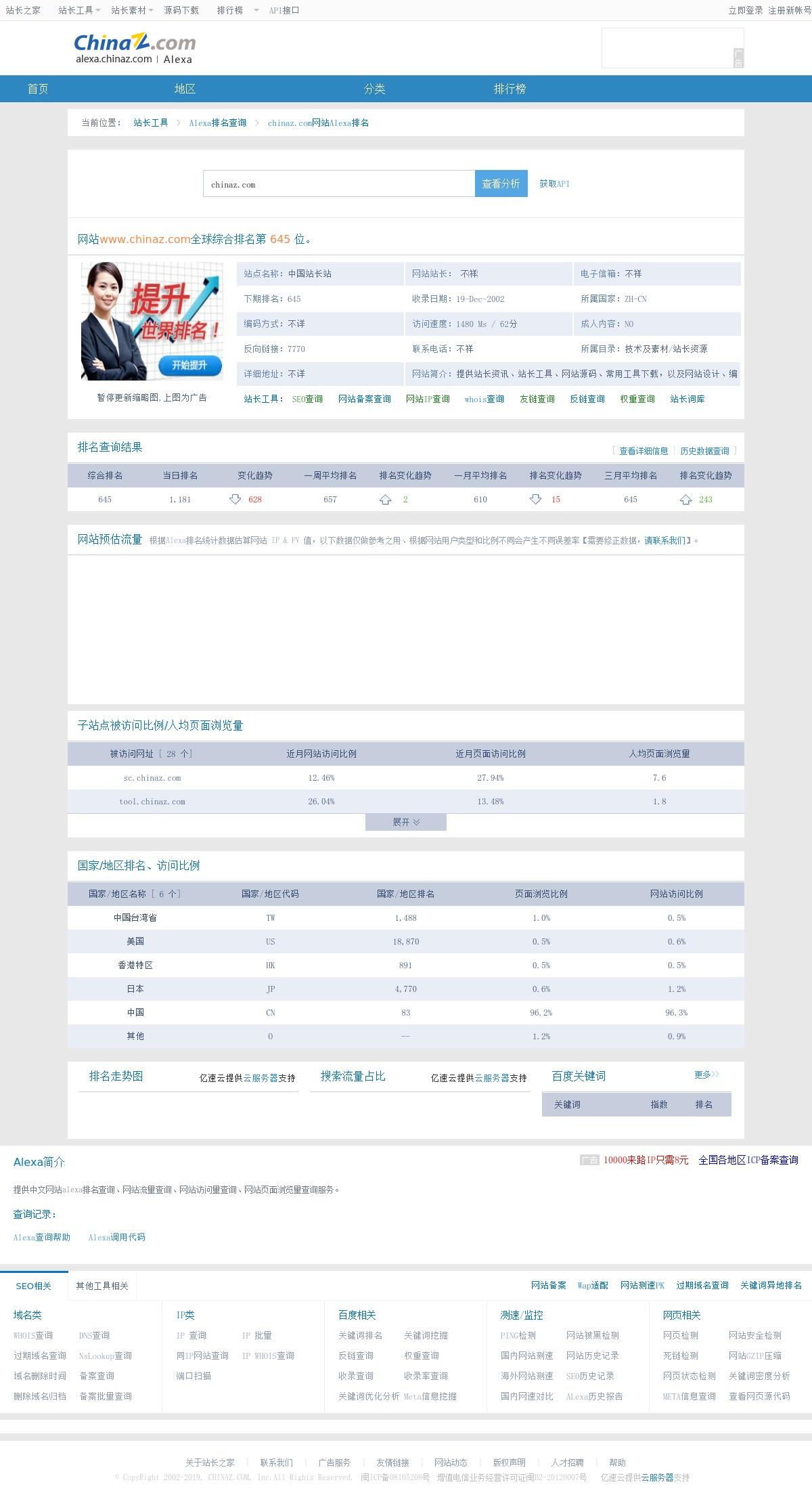 中國網站排名 - alexa.chinaz.com