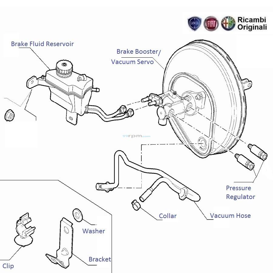 FIAT Grande Punto : Brake Booster  Non-ABS