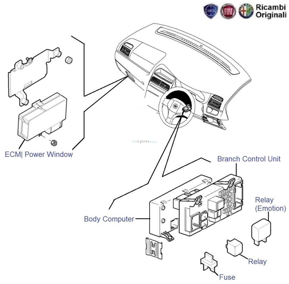 medium resolution of fiat grande punto p w ecu relay fusebox fuses mix fuse box on fiat