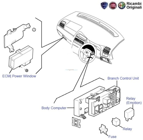 small resolution of fiat grande punto p w ecu relay fusebox fuses mix fuse box on fiat