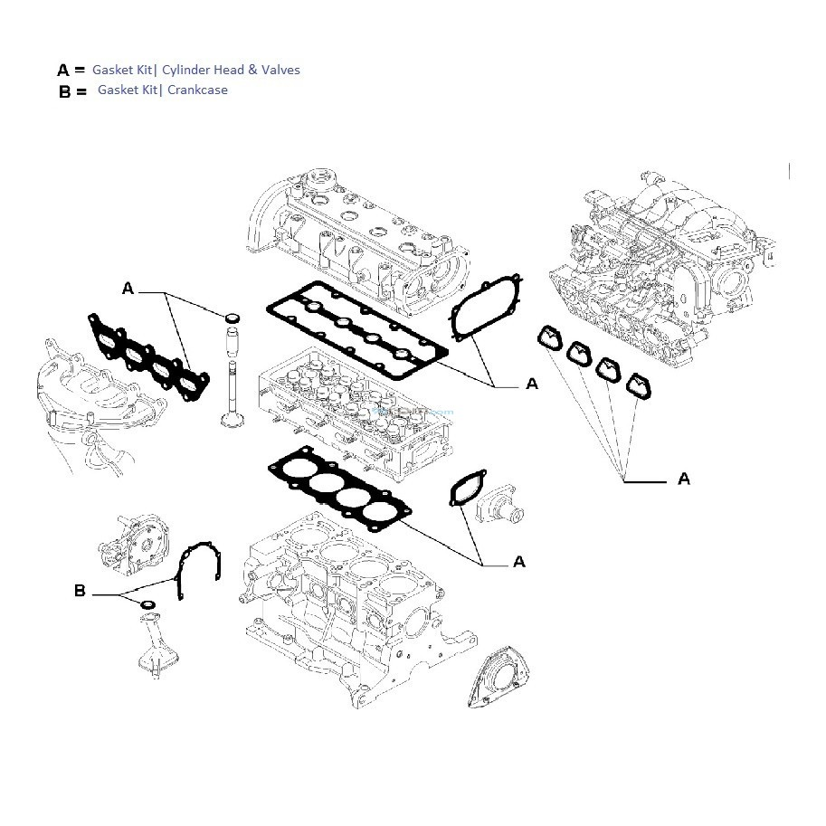 Fiat Grande Punto 1.4 FIRE Petrol Engines: Engine Gasket kit