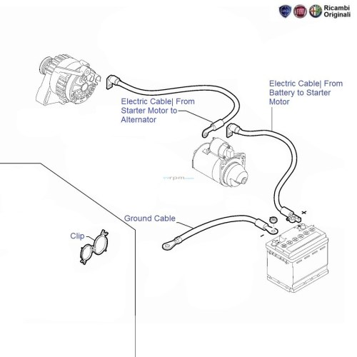 small resolution of  fiat scudo wiring diagram connecting rod 1 3 multijet diesel linea punto