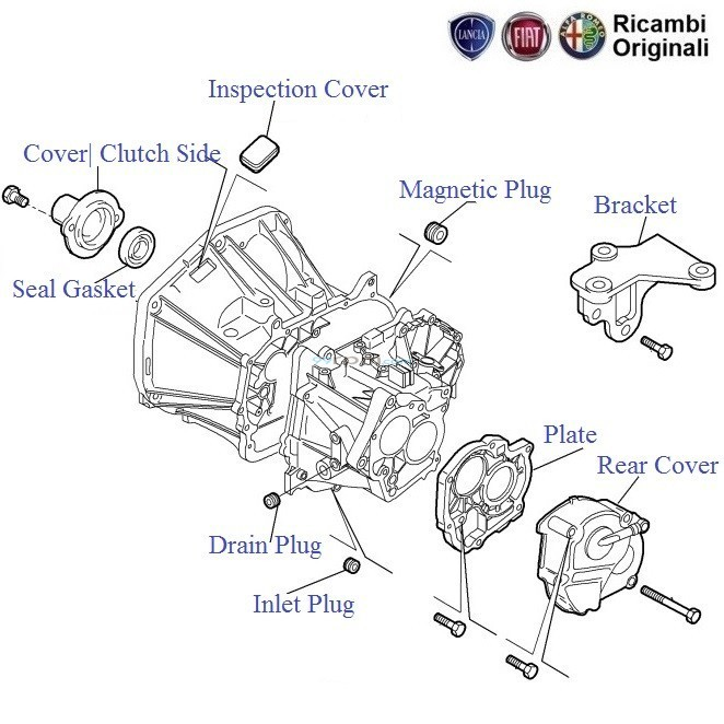FIAT Punto: Gearbox Covers