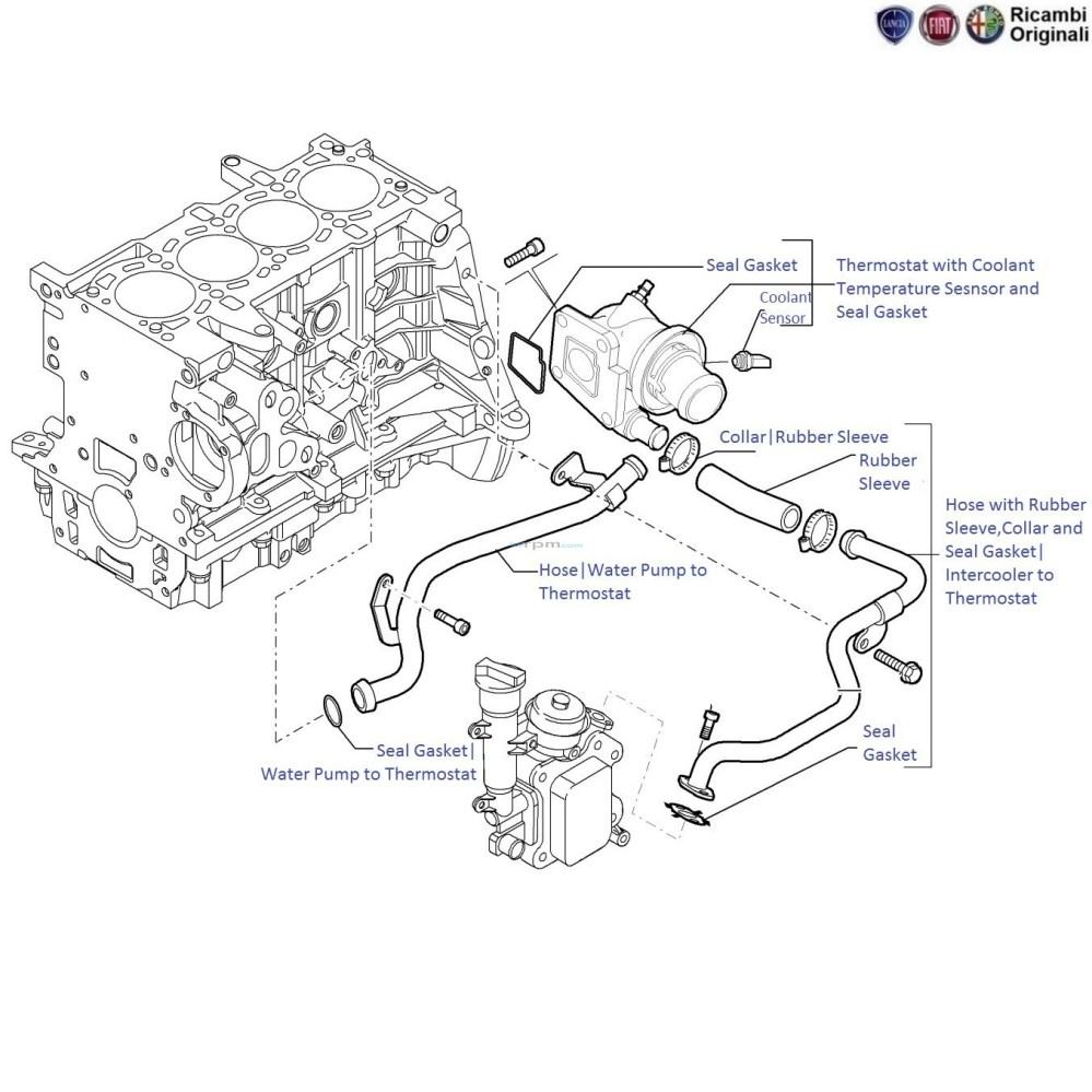 medium resolution of coolant gasket diagram