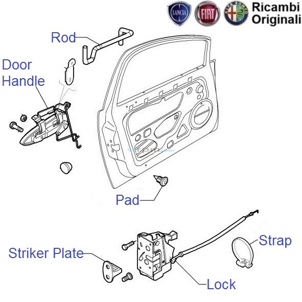 Fiat Grande Punto: Door Handle & Lock: Front Left