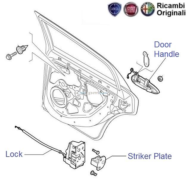 Fiat Grande Punto: Door Handle & Lock: Rear Right