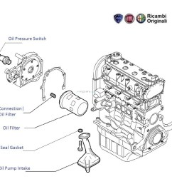 fiat punto ignition switch wiring diagram [ 900 x 900 Pixel ]