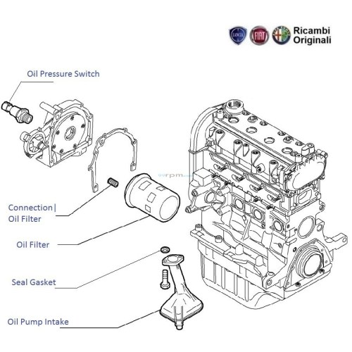 small resolution of fiat punto ignition switch wiring diagram