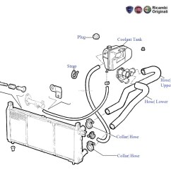 fiat engine cooling diagram wiring diagram detailed fiat engine cooling diagram [ 1139 x 1139 Pixel ]