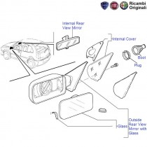 FIAT Rear View Mirrors ORVM Spare Parts for FIAT Palio