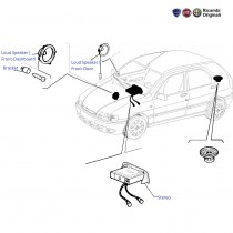 FIAT Radio Antenna for FIAT Palio, Uno, Siena, Petra