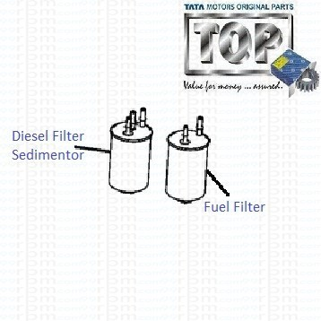 TATA Indigo CS 1.4 CR4: Diesel Fuel Filter and Sedimentor
