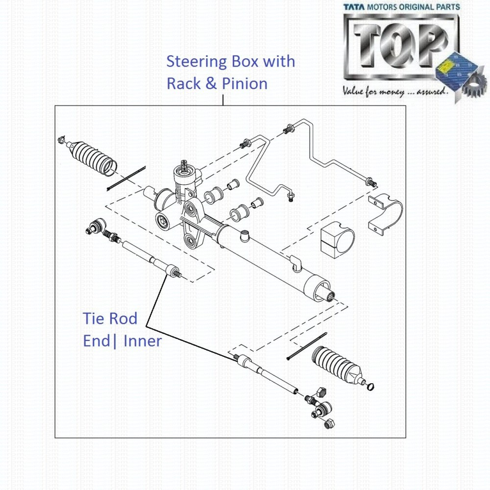 medium resolution of power steering box indigo indigo xl indigo marina