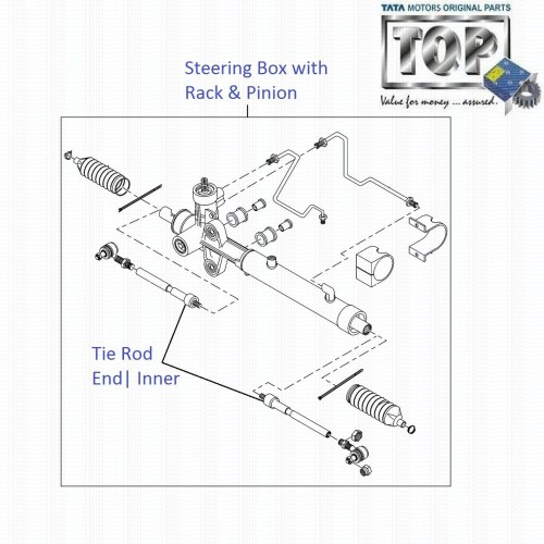 small resolution of power steering box indigo indigo xl indigo marina