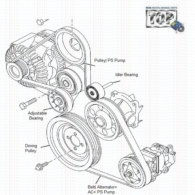 TATA Vista & Manza: Alternator Belt & Bearings