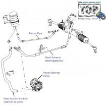 TATA Steering hoses for Indica, Indigo, Safari, Strome