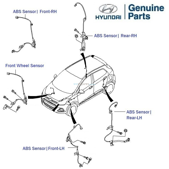 Hyundai Grand i10: Anti lock Braking System Sensor