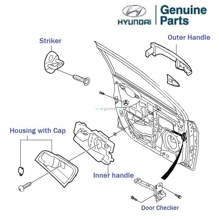 Hyundai Fluidic Verna 1.6 VGT CRDi: Left side Front Door