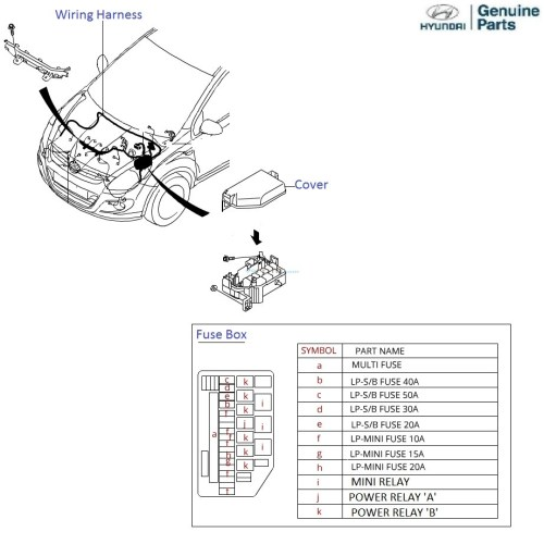 small resolution of hyundai i20 fuse box wiring diagram experthyundai i20 1 2 petrol front wiring harness hyundai i20