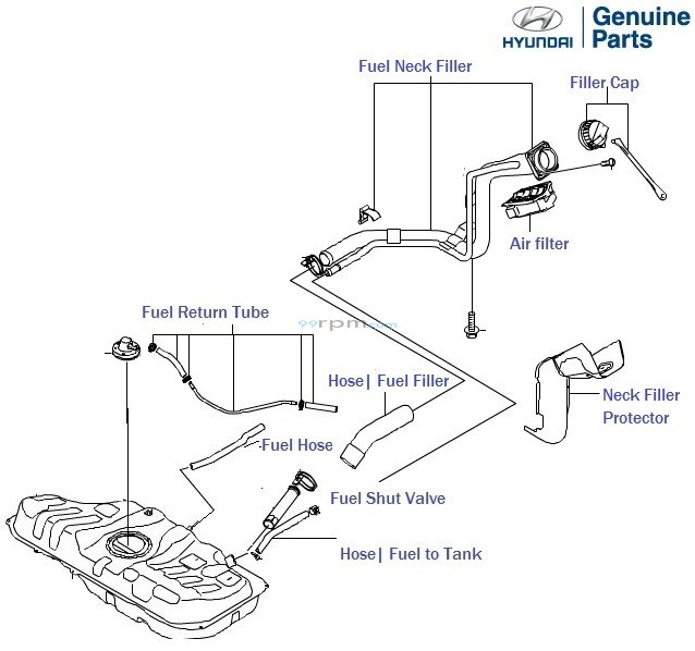 Hyundai Elantra 1.8 Petrol: Fuel Pipes
