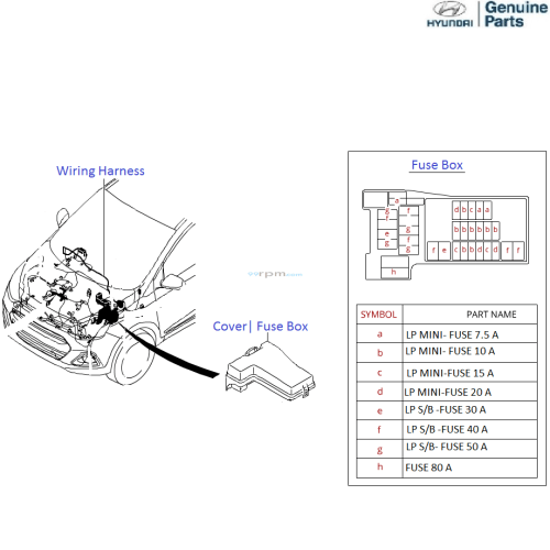 small resolution of  blade fuse box hyundai grand i10 1 0 petrol front wiring