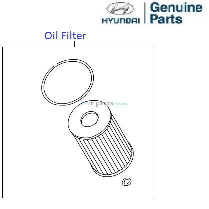 Hyundai i20 1.4 CRDi: Oil Filter