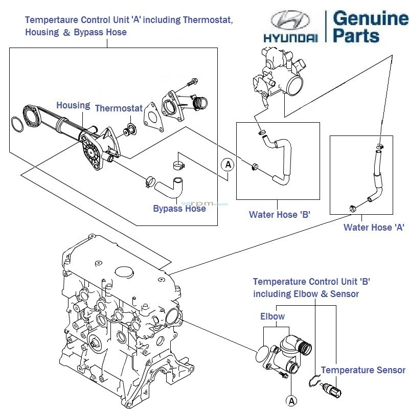 Hyundai Next Gen i10 1.1 iRDE2: Thermostat & Water Pipes