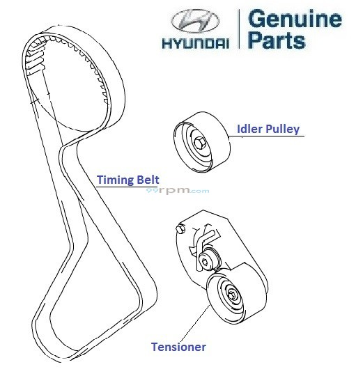 Hyundai Accent Viva 1.5 CRDi: Timing Belt Kit