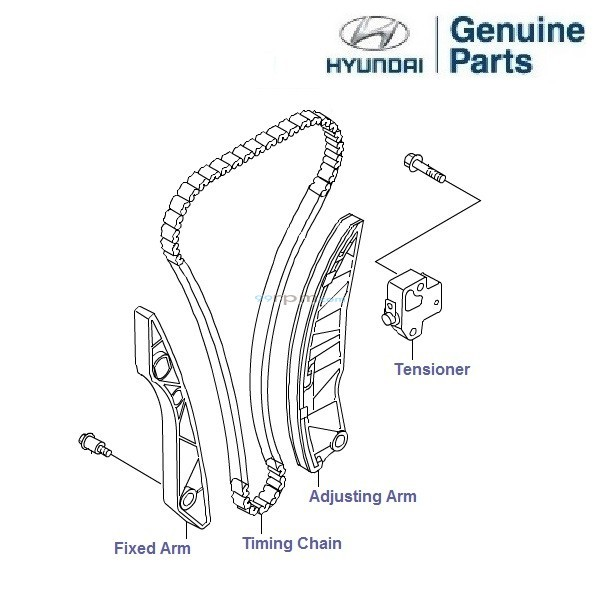 Hyundai Fluidic Verna 1.4/ 1.6 Petrol: Timing Chain Kit
