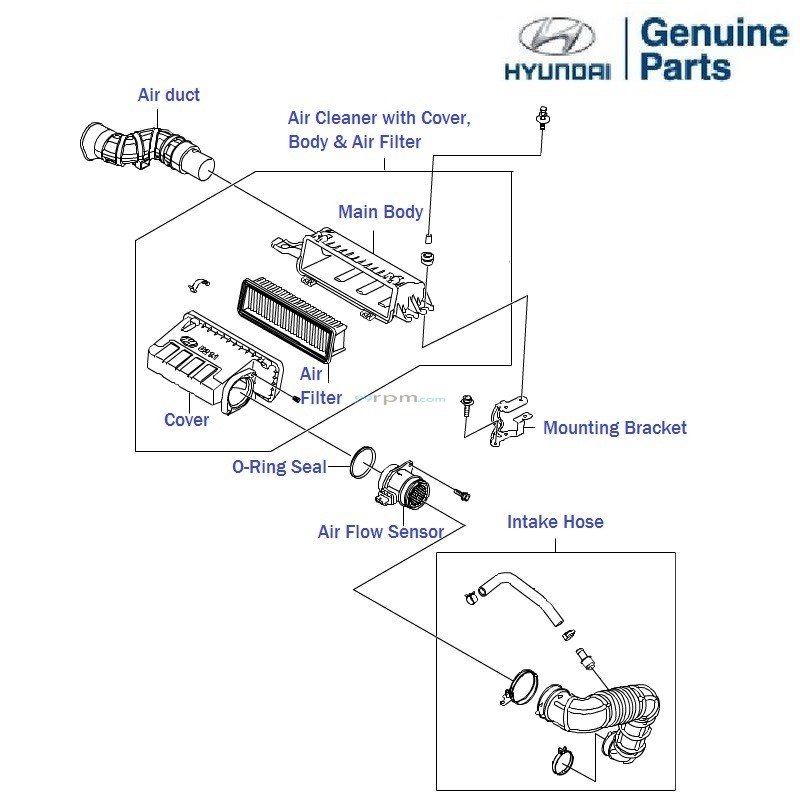 Hyundai Grand i10 1.1 CRDi: Air Cleaner & Hoses