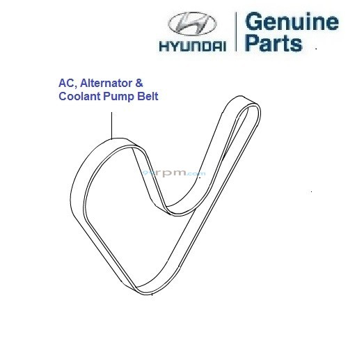 Hyundai i20 1.2 Petrol: AC, Alternator & Coolant Pump Belts
