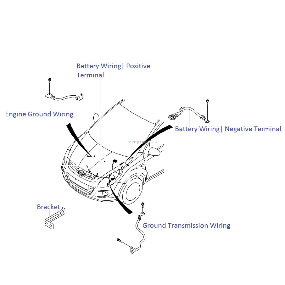 Hyundai i20 1.4 Diesel: Battery Wiring Harness