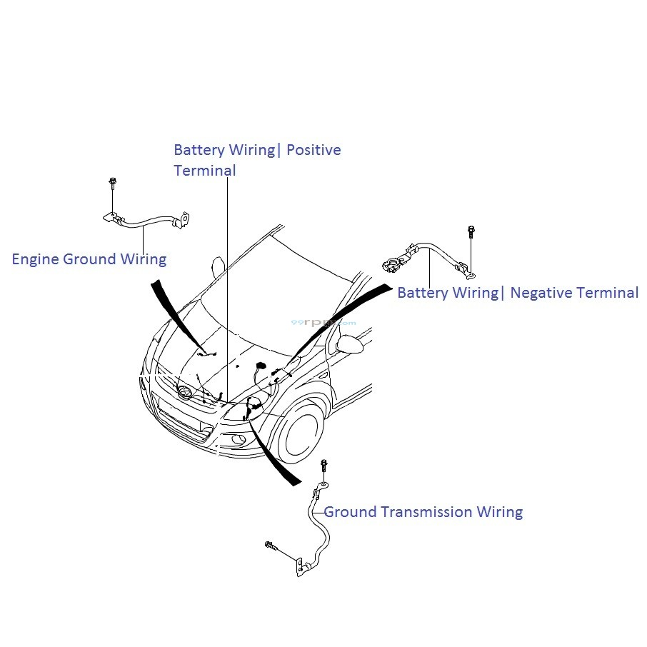 Hyundai i20 1.2 Petrol: Battery Wiring Harness